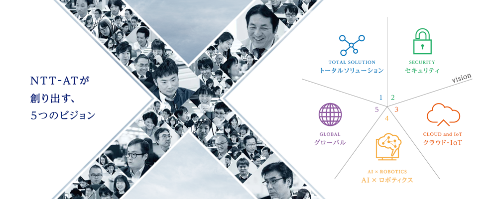 NTT-ATが創り出す、5つのビジョン