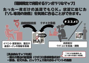 期間限定で利用するテンポラリなマップ