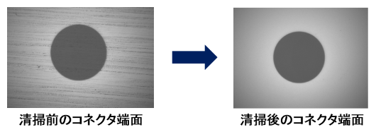 NEOCLEAN-EZv 清掃性能イメージ