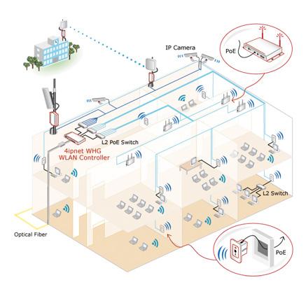 Wi-Fiキャンパスソリューション利用イメージ2