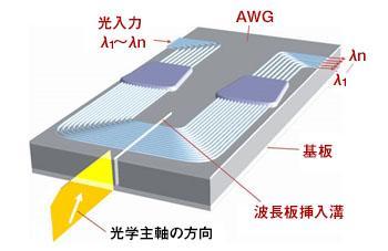 ポリイミド波長板のイメージ画像