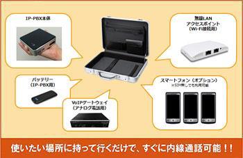 可搬型IP通話システム ポータブルIP-PBX(アタッシュケース型ICTユニット)のイメージ画像