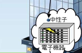 ソフトエラー試験サービスのイメージ画像