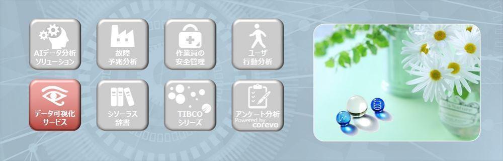 データ可視化サービスのイメージ画像