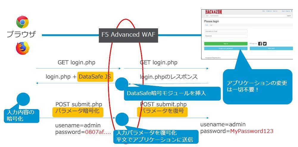 f5_awaf_2.jpg
