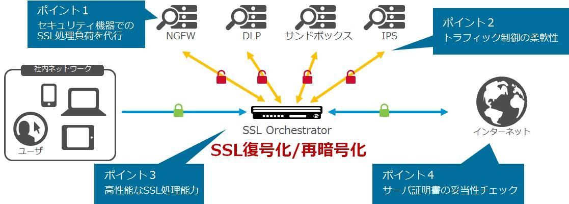 f5_sslo_1.jpg