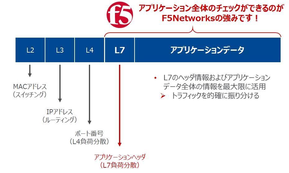 f5_summary_tmos_2.jpg
