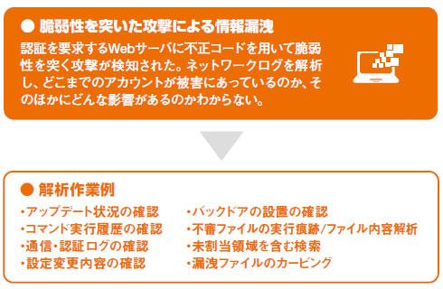 脆弱性を突いた攻撃による情報漏洩時の対応と再発防止策の説明