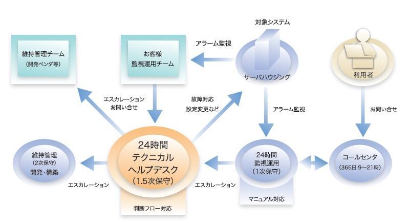 ICT-24_3.jpg