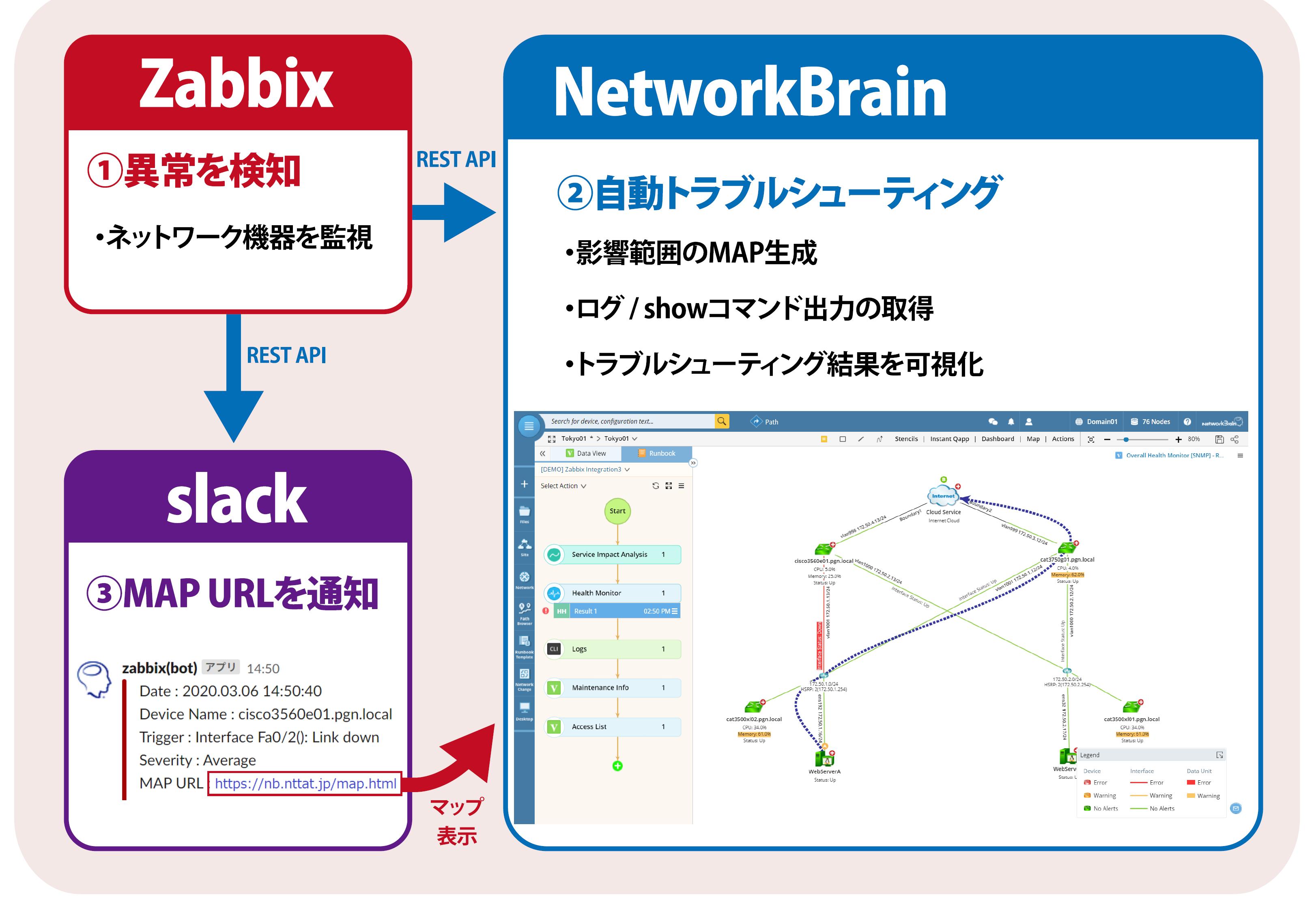 Zabbix連携.png