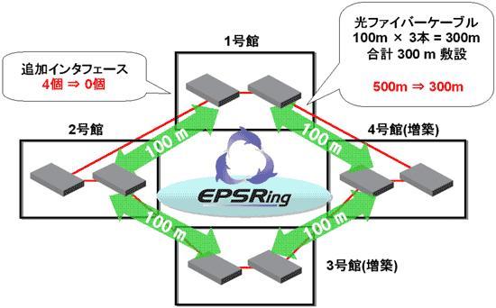 EPSRで問題解決
