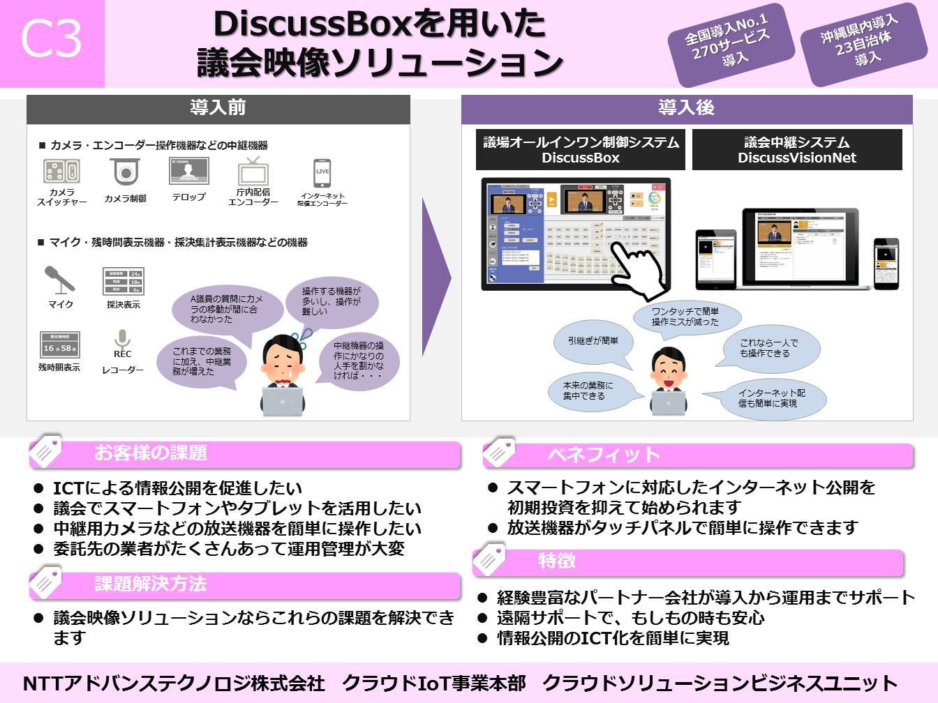 Discuss Boxの出展パネル。DiscussBoxを用いた 議会映像ソリューション