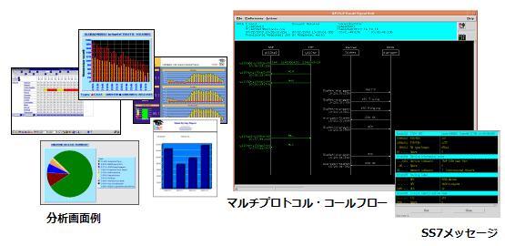 GeoProbeシステムの画面例