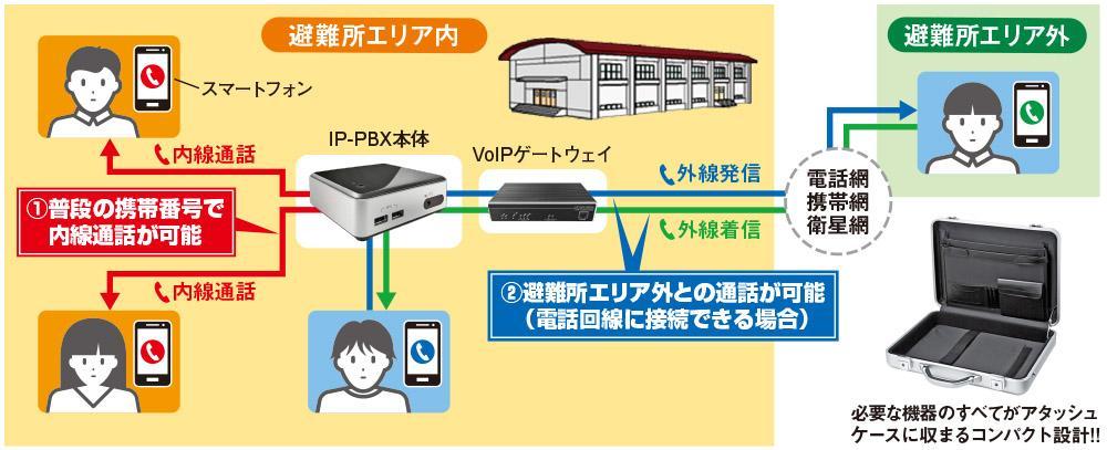 ip-bpx_schematic.JPG
