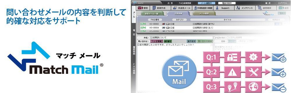 コールセンター向けメール共有・管理サービス MatchMailのイメージ画像