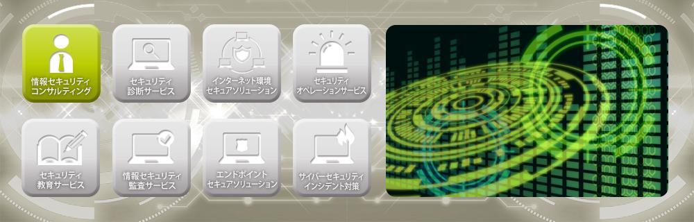 情報セキュリティ・コンサルティング・サービスのイメージ画像