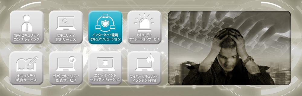 不正侵入監視/防御サービス:IDS/IPSのイメージ画像