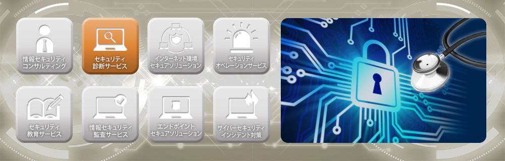 Webセキュリティ診断サービスのイメージ画像