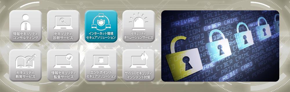 インターネット環境セキュアソリューションのイメージ画像
