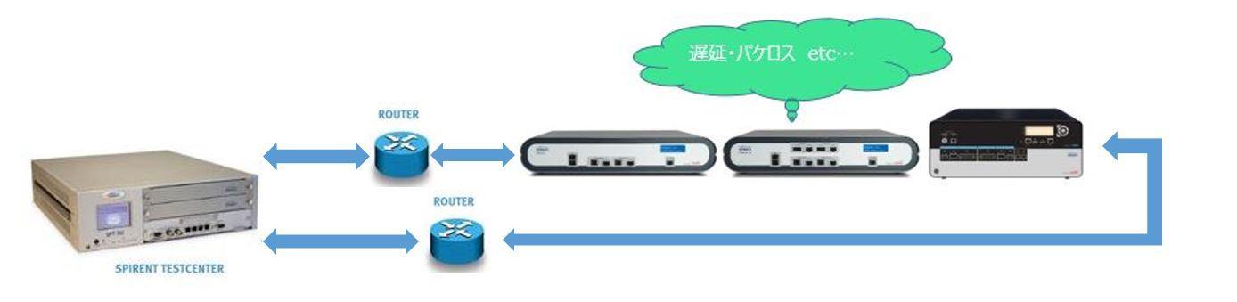 network_emulatorAttero011.jpg