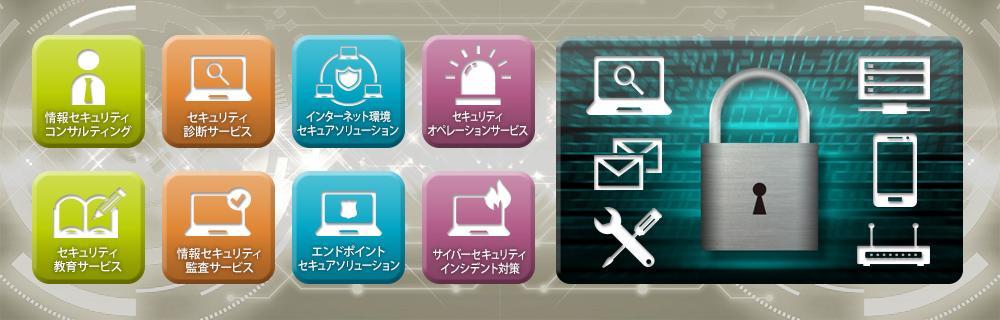NTT-ATのネットワークセキュリティ対策ソリューションのイメージ画像