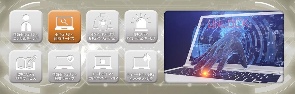 標的型攻撃シミュレーションサービスのイメージ画像
