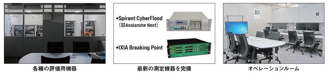 評価用機器,最新の測定機器を完備,オペレーションルーム,Spirent CyberFlood(旧Avalanche Next),IXIA Breaking Point