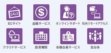 Trusonaは、ECサイト、クラウドサービス、金融サービス、教育機関、オンラインサポート、各種会員サービス、社外リモートアクセス、自治体などに適用できるという図