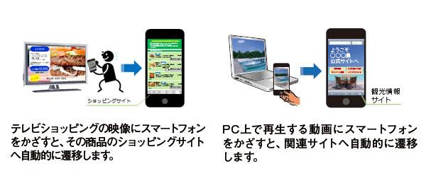 ・テレビショッピングの映像にスマートフォンをかざすと、その商品のショッピングサイトへ自動的に遷移します。・PC上で再生する動画にスマートフォンをかざすと、関連サイトへ自動的に遷移します。