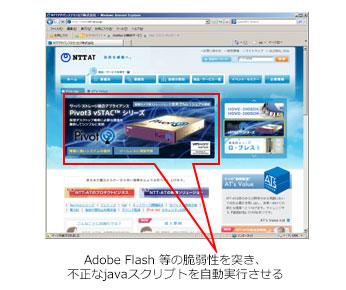 Adobe Flashの脆弱性や不正なjavaスクリプトを自動実行させる