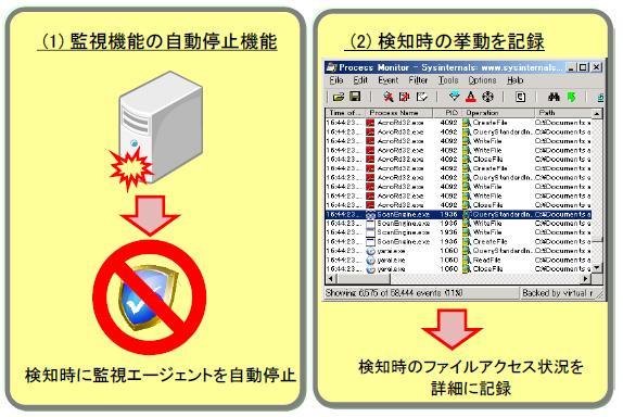 支援ツールの例