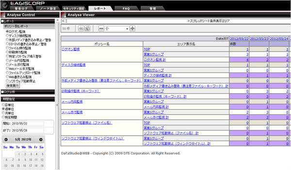 Webにて出力できる監視結果レポートの画面(ログオン監視、ディスク接続監視など、日々のセキュリティ監視に必要な情報が表示されます)