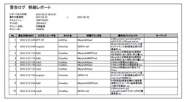 帳票ツールの画面(予め指定した監視条件に抵触した操作の発生日時、ログオンユーザ名、ホスト名、印刷プリンタ名、操作元のファイルパスなどを表示)