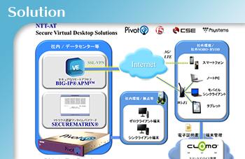 セキュア仮想デスクトップソリューションのイメージ画像