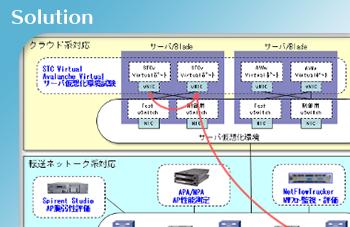 試験・運用ソリューションのイメージ画像