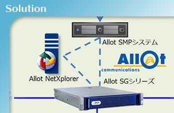 ネットワーク高度化ソリューションのイメージ画像